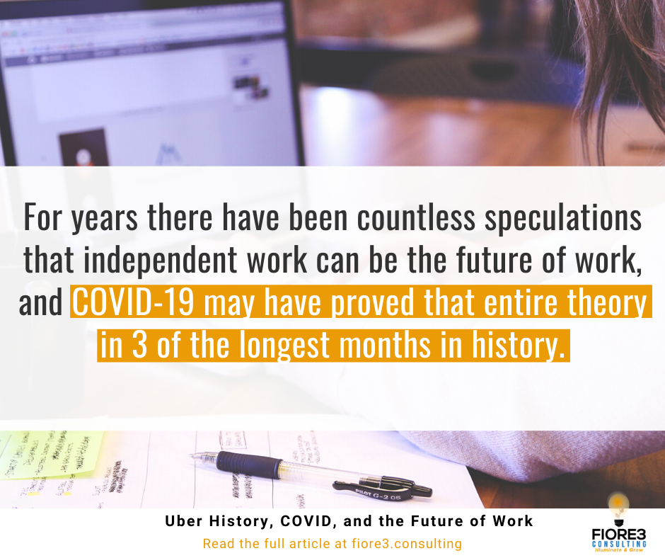 Uber History, COVID, and the Future of Work
